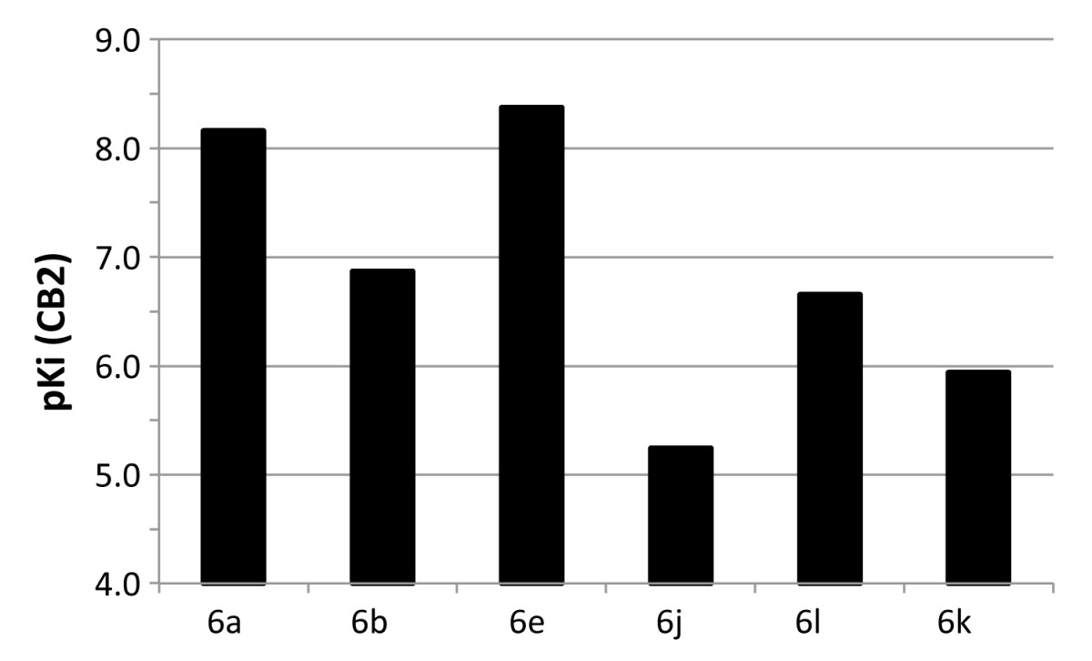 http://static-content.springer.com/image/art%3A10.1186%2F2191-2858-2-32/MediaObjects/13588_2012_Article_50_Fig3_HTML.jpg