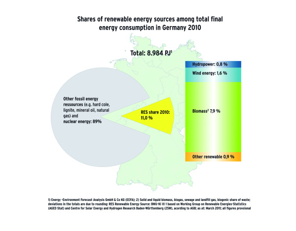 http://static-content.springer.com/image/art%3A10.1186%2F2192-0567-1-7/MediaObjects/13705_2011_7_Fig1_HTML.jpg