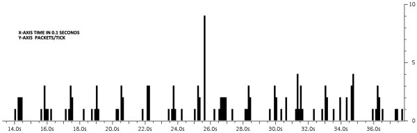 http://static-content.springer.com/image/art%3A10.1186%2F2192-1962-2-16/MediaObjects/13673_2012_20_Fig8_HTML.jpg