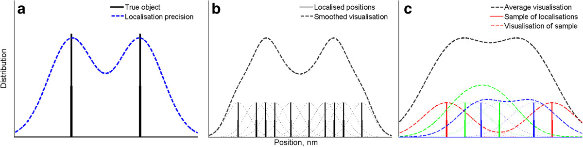 http://static-content.springer.com/image/art%3A10.1186%2F2192-2853-1-12/MediaObjects/13689_2012_Article_10_Fig1_HTML.jpg
