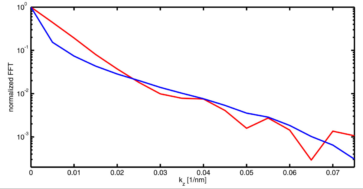 http://static-content.springer.com/image/art%3A10.1186%2F2192-2853-1-2/MediaObjects/13689_2011_Article_5_Fig3_HTML.jpg