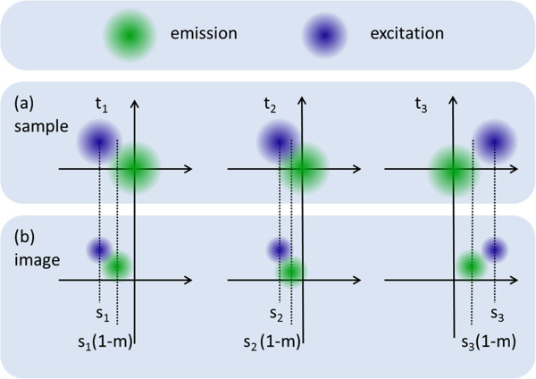 http://static-content.springer.com/image/art%3A10.1186%2F2192-2853-2-5/MediaObjects/13689_2013_Article_20_Fig1_HTML.jpg