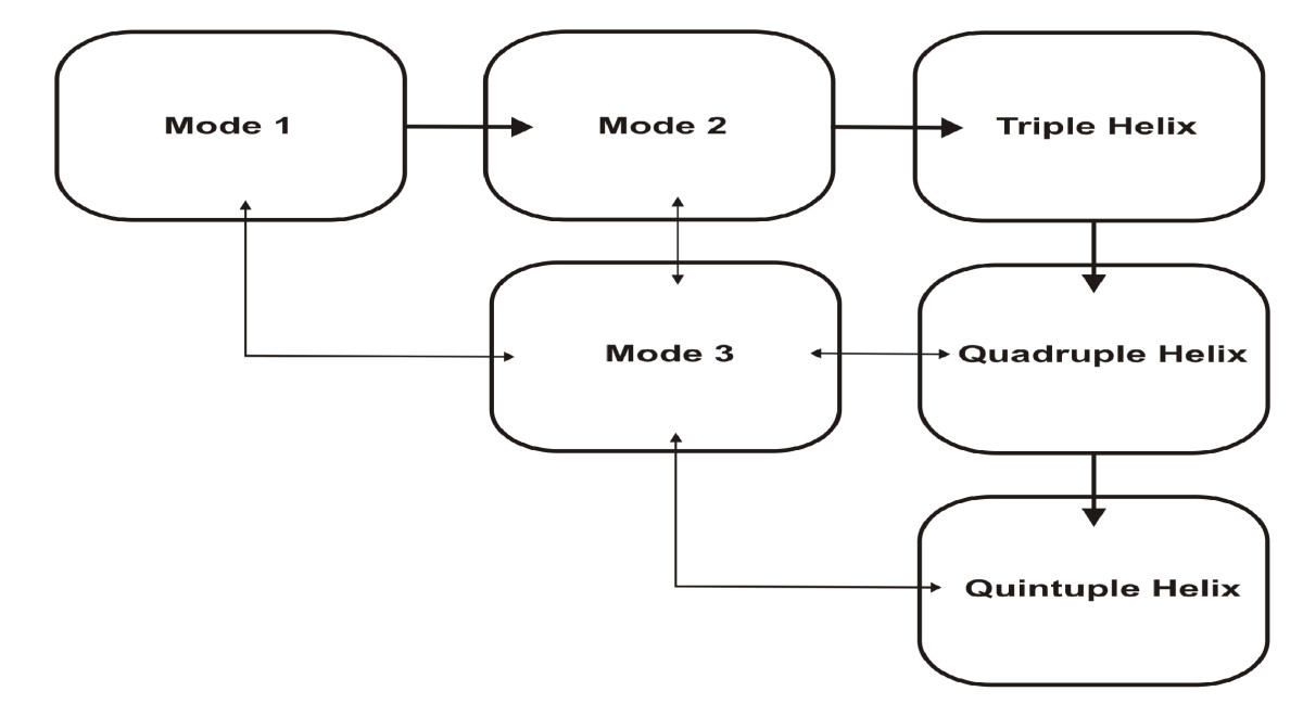http://static-content.springer.com/image/art%3A10.1186%2F2192-5372-1-2/MediaObjects/13731_2012_Article_2_Fig1_HTML.jpg