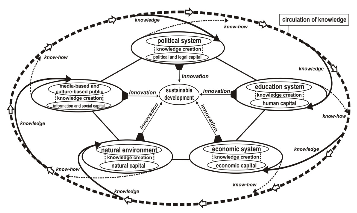 http://static-content.springer.com/image/art%3A10.1186%2F2192-5372-1-2/MediaObjects/13731_2012_Article_2_Fig4_HTML.jpg