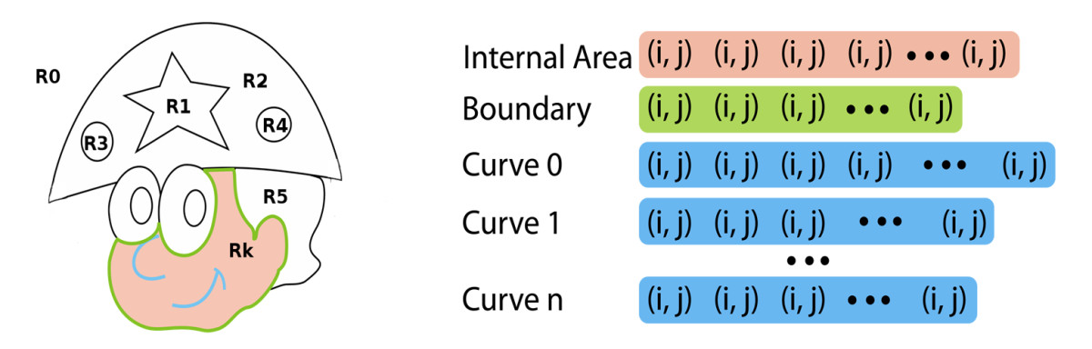 http://static-content.springer.com/image/art%3A10.1186%2F2193-1801-1-1/MediaObjects/40064_2012_Article_2_Fig2_HTML.jpg