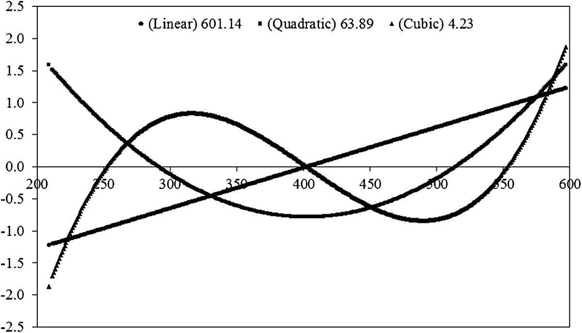 http://static-content.springer.com/image/art%3A10.1186%2F2193-1801-1-49/MediaObjects/40064_2012_Article_75_Fig2_HTML.jpg