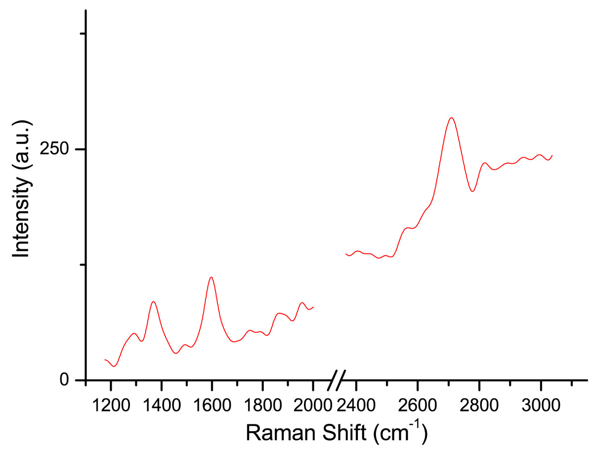 http://static-content.springer.com/image/art%3A10.1186%2F2193-1801-1-52/MediaObjects/40064_2012_Article_116_Fig6_HTML.jpg