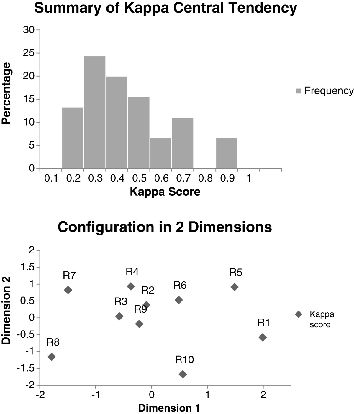 http://static-content.springer.com/image/art%3A10.1186%2F2193-1801-1-60/MediaObjects/40064_2012_Article_94_Fig1_HTML.jpg
