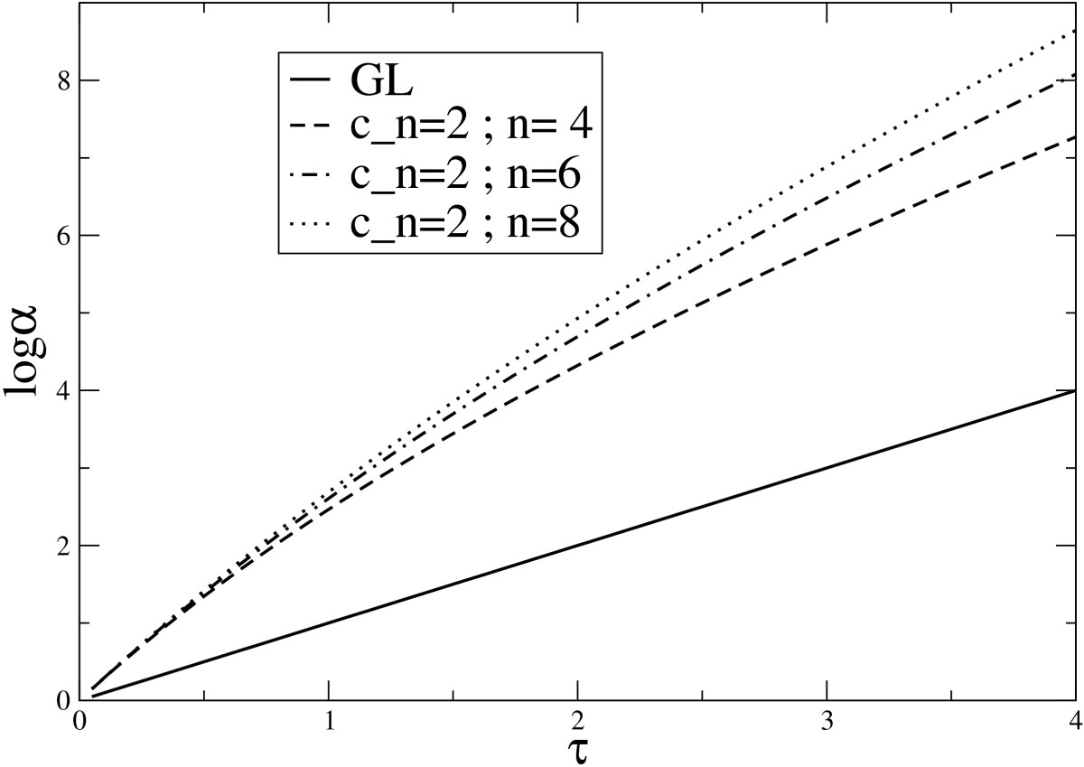 http://static-content.springer.com/image/art%3A10.1186%2F2193-1801-1-7/MediaObjects/40064_2012_Article_6_Fig1_HTML.jpg