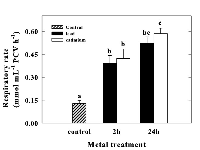 http://static-content.springer.com/image/art%3A10.1186%2F2193-1801-2-147/MediaObjects/40064_2013_Article_214_Fig3_HTML.jpg