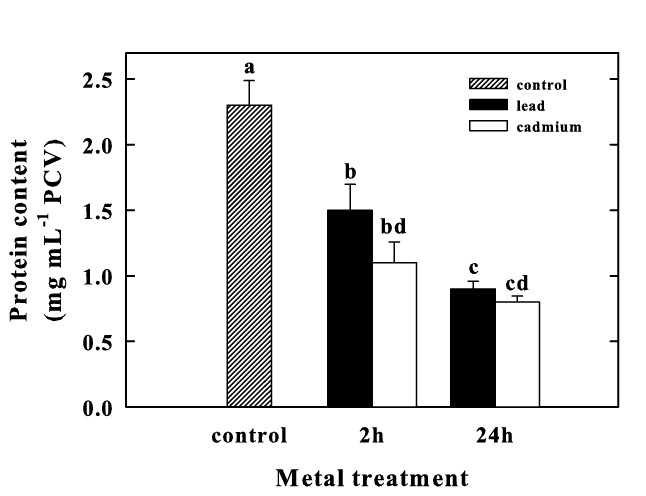 http://static-content.springer.com/image/art%3A10.1186%2F2193-1801-2-147/MediaObjects/40064_2013_Article_214_Fig4_HTML.jpg