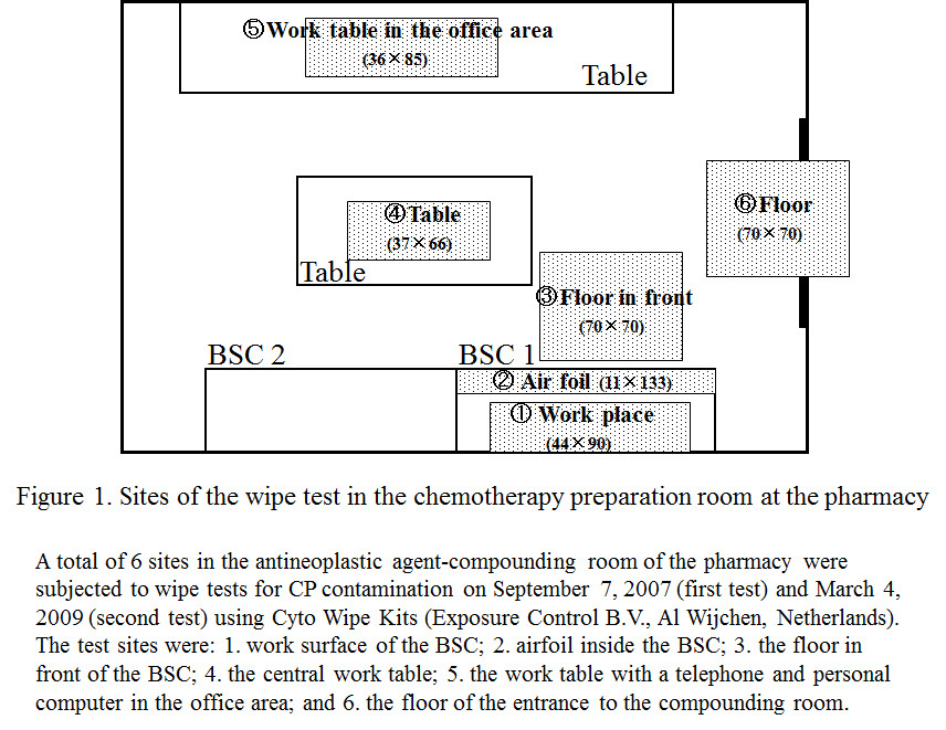 http://static-content.springer.com/image/art%3A10.1186%2F2193-1801-2-273/MediaObjects/40064_2013_Article_348_Fig1_HTML.jpg