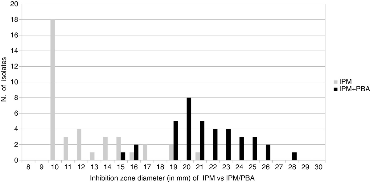 http://static-content.springer.com/image/art%3A10.1186%2F2193-1801-2-31/MediaObjects/40064_2012_Article_89_Fig2_HTML.jpg