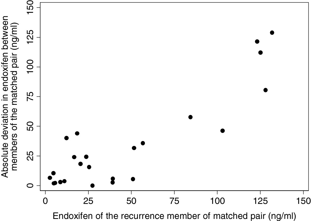 http://static-content.springer.com/image/art%3A10.1186%2F2193-1801-2-52/MediaObjects/40064_2013_Article_97_Fig2_HTML.jpg