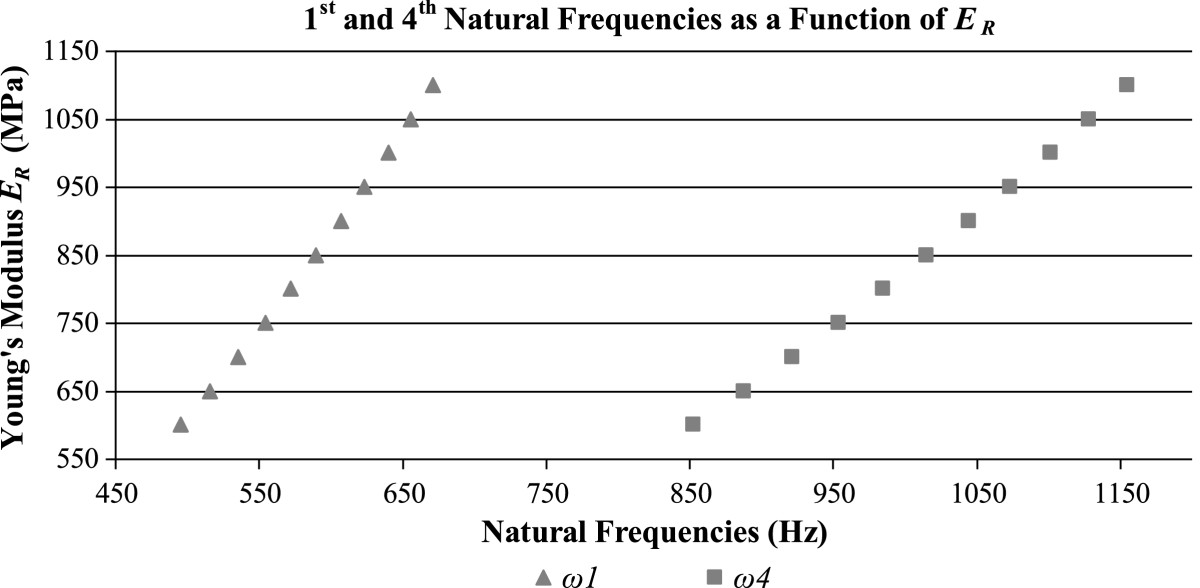 http://static-content.springer.com/image/art%3A10.1186%2F2193-1801-2-558/MediaObjects/40064_2013_Article_642_Fig5_HTML.jpg