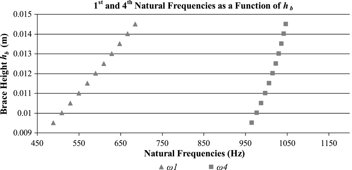 http://static-content.springer.com/image/art%3A10.1186%2F2193-1801-2-558/MediaObjects/40064_2013_Article_642_Fig6_HTML.jpg