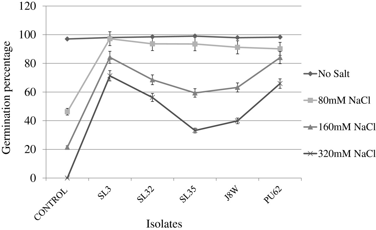 http://static-content.springer.com/image/art%3A10.1186%2F2193-1801-2-6/MediaObjects/40064_2012_Article_77_Fig4_HTML.jpg