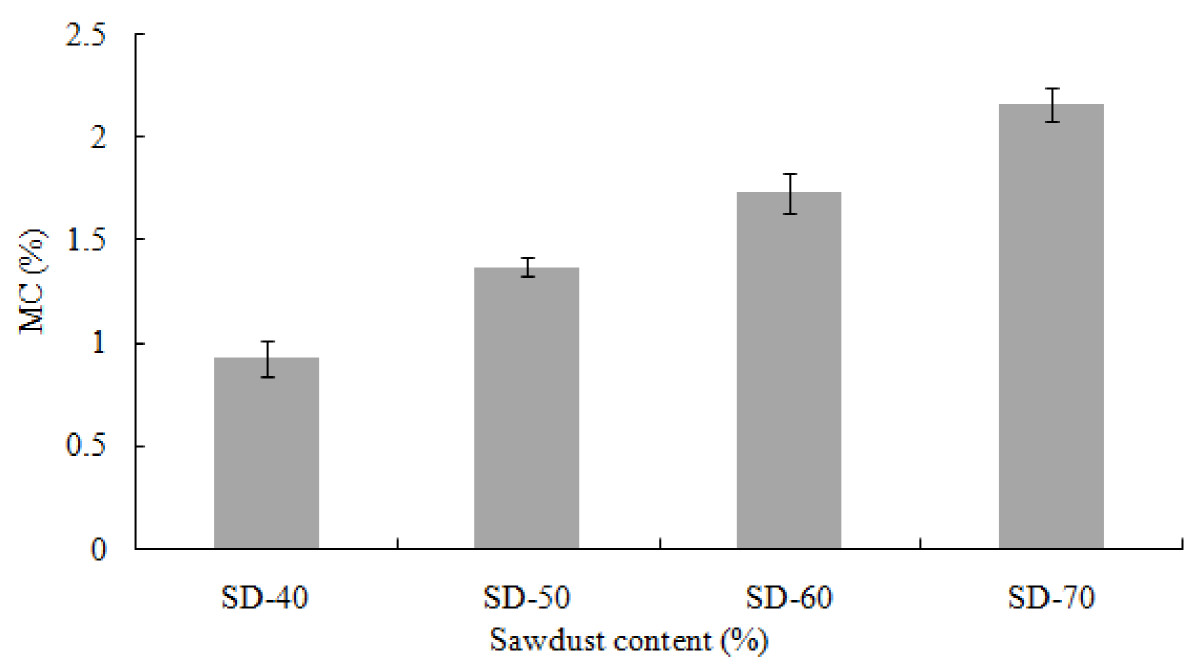 http://static-content.springer.com/image/art%3A10.1186%2F2193-1801-2-629/MediaObjects/40064_2013_Article_680_Fig2_HTML.jpg