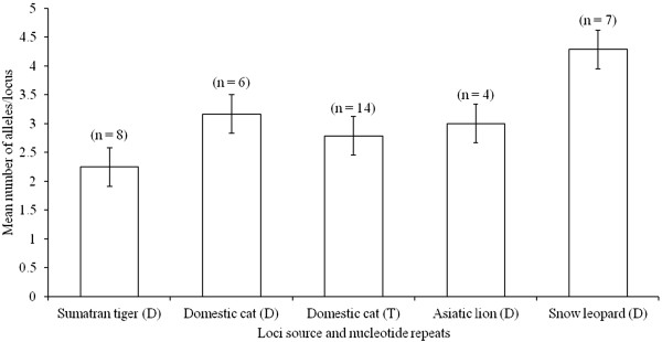 http://static-content.springer.com/image/art%3A10.1186%2F2193-1801-3-4/MediaObjects/40064_2013_Article_770_Fig1_HTML.jpg