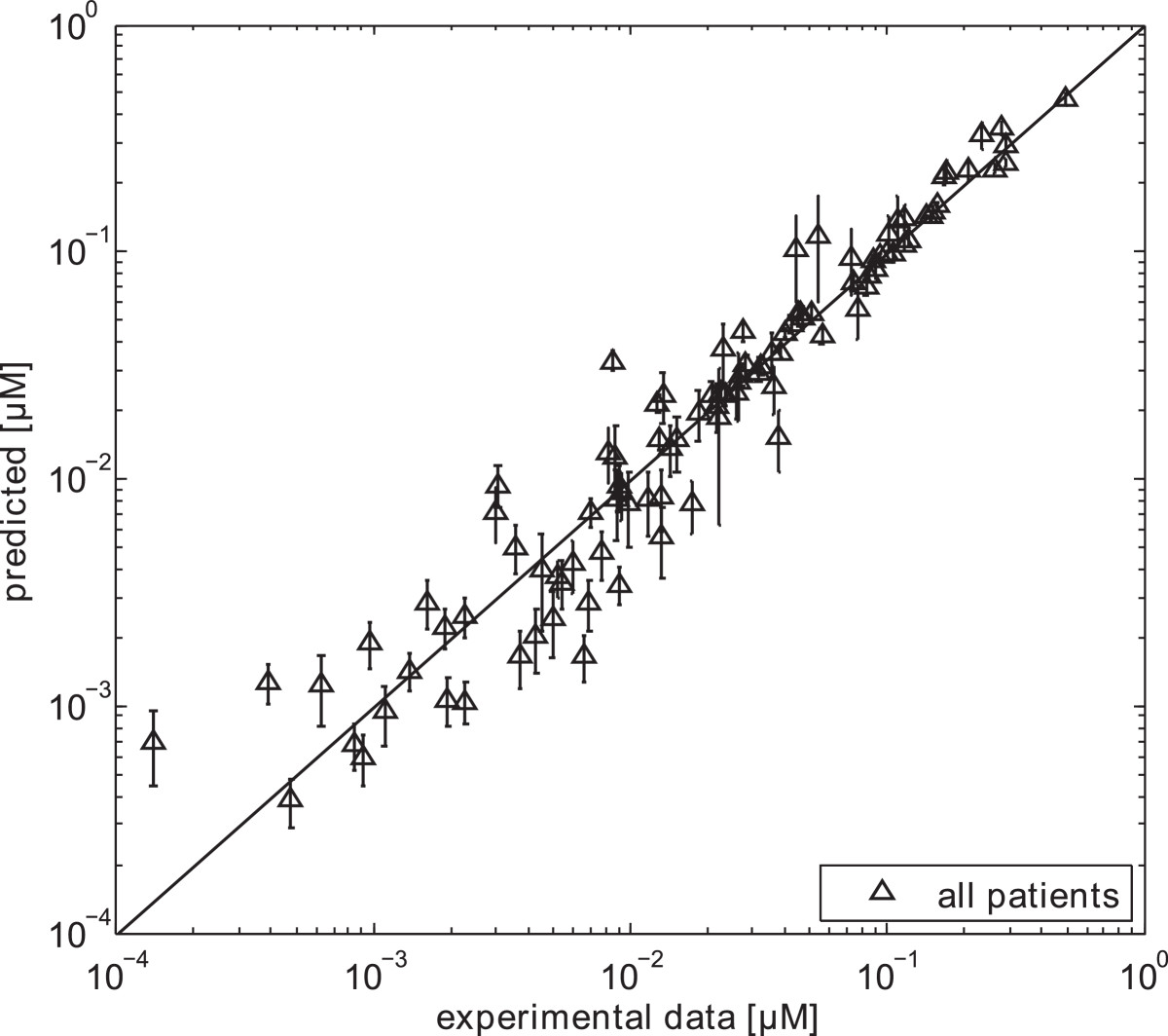 http://static-content.springer.com/image/art%3A10.1186%2F2193-9616-1-6/MediaObjects/40203_2013_Article_6_Fig5_HTML.jpg