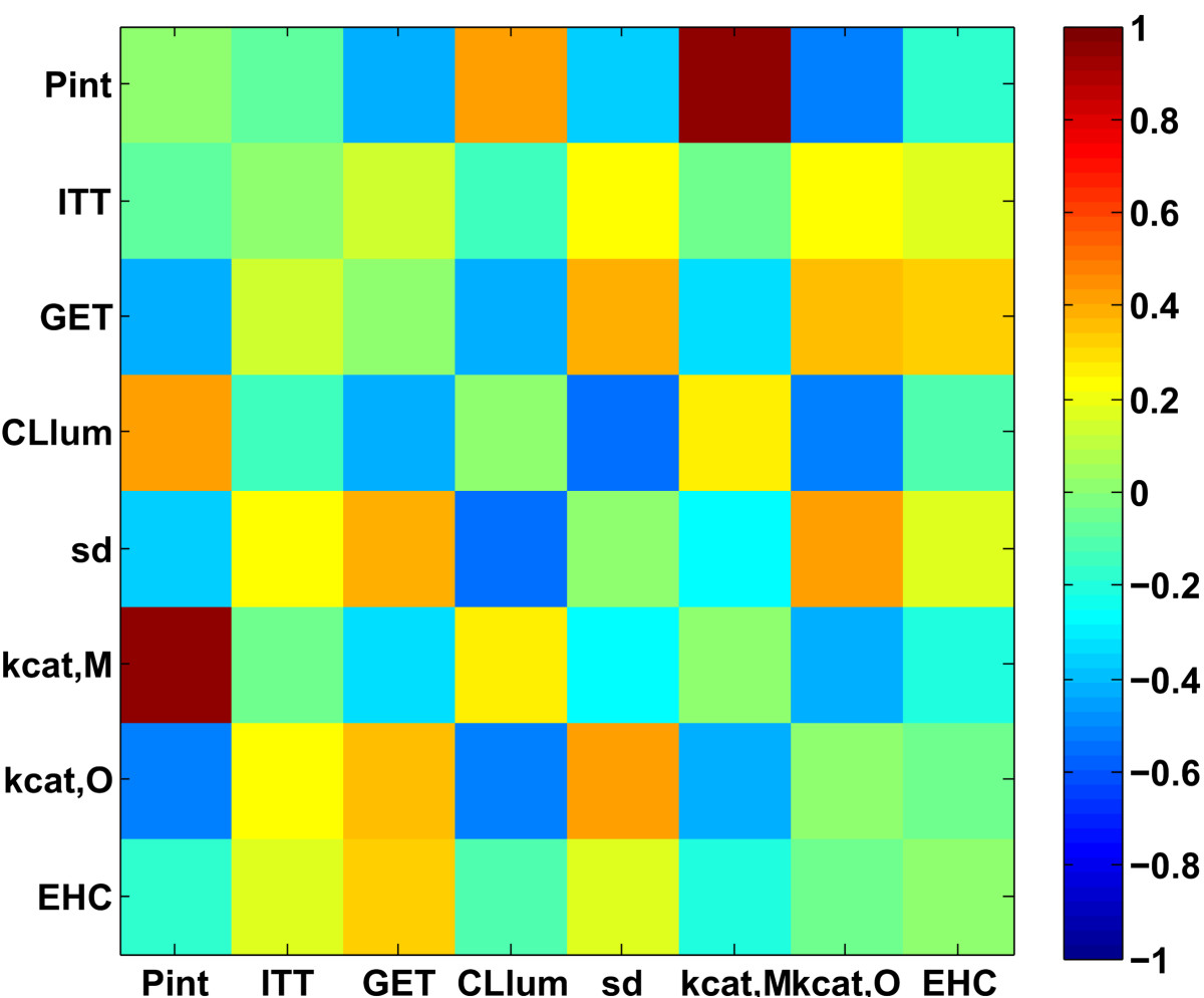http://static-content.springer.com/image/art%3A10.1186%2F2193-9616-1-6/MediaObjects/40203_2013_Article_6_Fig6_HTML.jpg