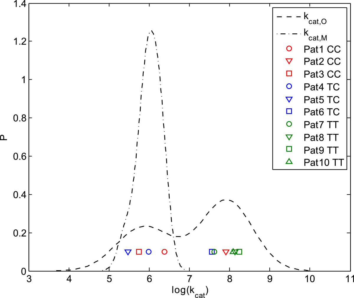 http://static-content.springer.com/image/art%3A10.1186%2F2193-9616-1-6/MediaObjects/40203_2013_Article_6_Fig7_HTML.jpg