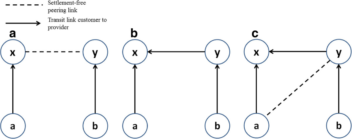 http://static-content.springer.com/image/art%3A10.1186%2F2194-3206-1-10/MediaObjects/40294_2012_Article_21_Fig10_HTML.jpg