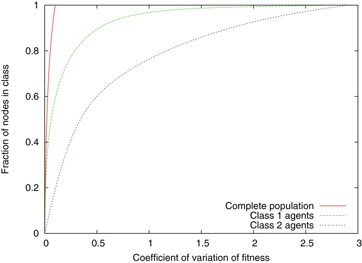 http://static-content.springer.com/image/art%3A10.1186%2F2194-3206-1-10/MediaObjects/40294_2012_Article_21_Fig13_HTML.jpg