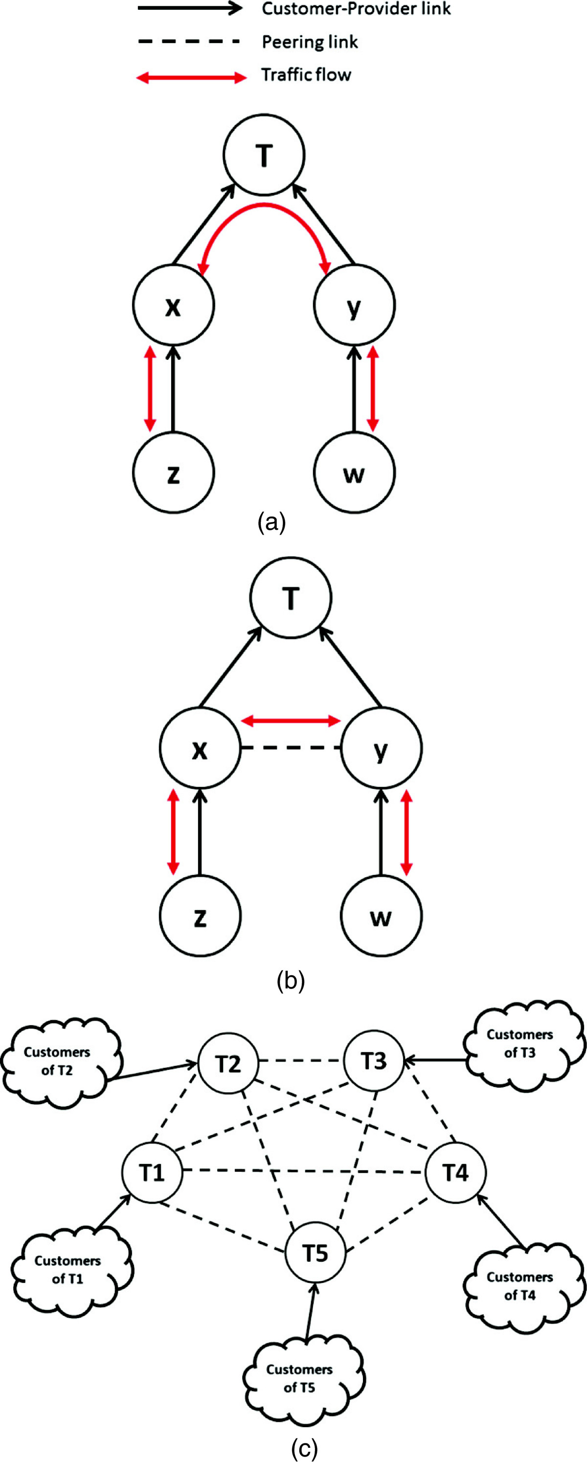 http://static-content.springer.com/image/art%3A10.1186%2F2194-3206-1-10/MediaObjects/40294_2012_Article_21_Fig1_HTML.jpg