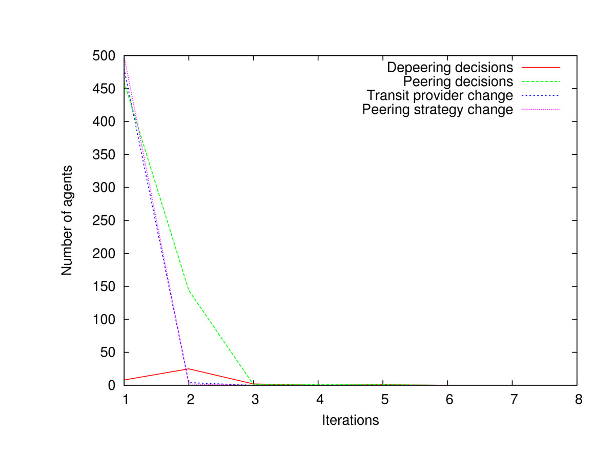 http://static-content.springer.com/image/art%3A10.1186%2F2194-3206-1-10/MediaObjects/40294_2012_Article_21_Fig2_HTML.jpg