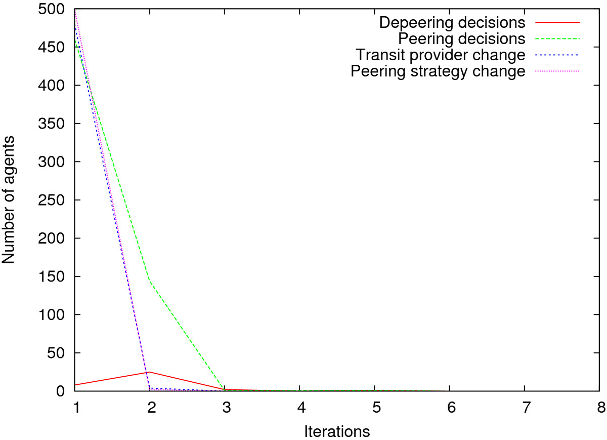 http://static-content.springer.com/image/art%3A10.1186%2F2194-3206-1-10/MediaObjects/40294_2012_Article_21_Fig7_HTML.jpg