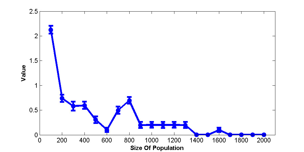 http://static-content.springer.com/image/art%3A10.1186%2F2194-3206-1-11/MediaObjects/40294_2012_Article_6_Fig3_HTML.jpg