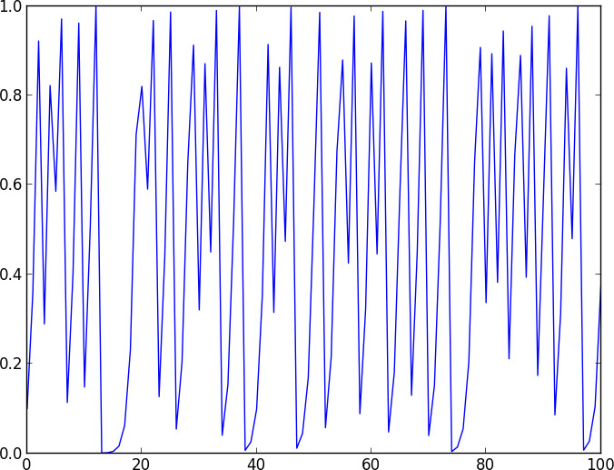 http://static-content.springer.com/image/art%3A10.1186%2F2194-3206-1-2/MediaObjects/40294_2012_Article_2_Fig2_HTML.jpg