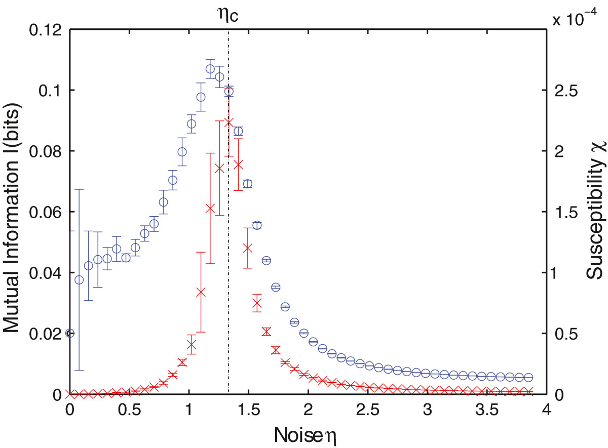 http://static-content.springer.com/image/art%3A10.1186%2F2194-3206-1-9/MediaObjects/40294_2012_Article_12_Fig4_HTML.jpg