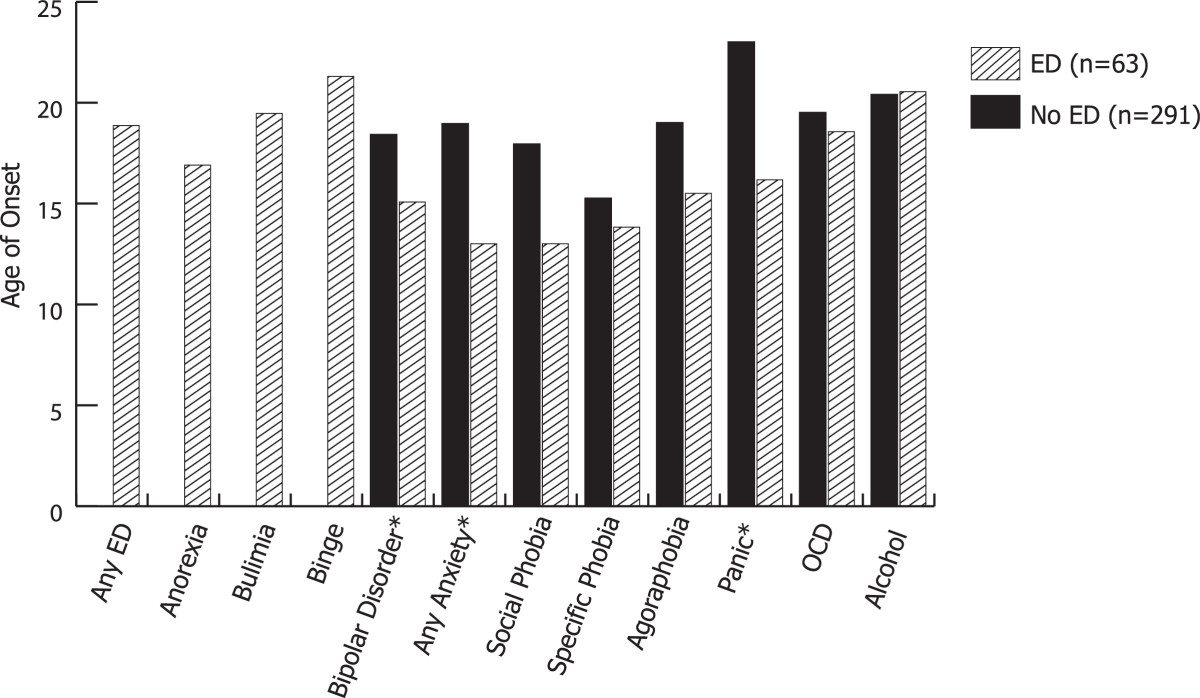 http://static-content.springer.com/image/art%3A10.1186%2F2194-7511-1-13/MediaObjects/40345_2013_Article_11_Fig1_HTML.jpg