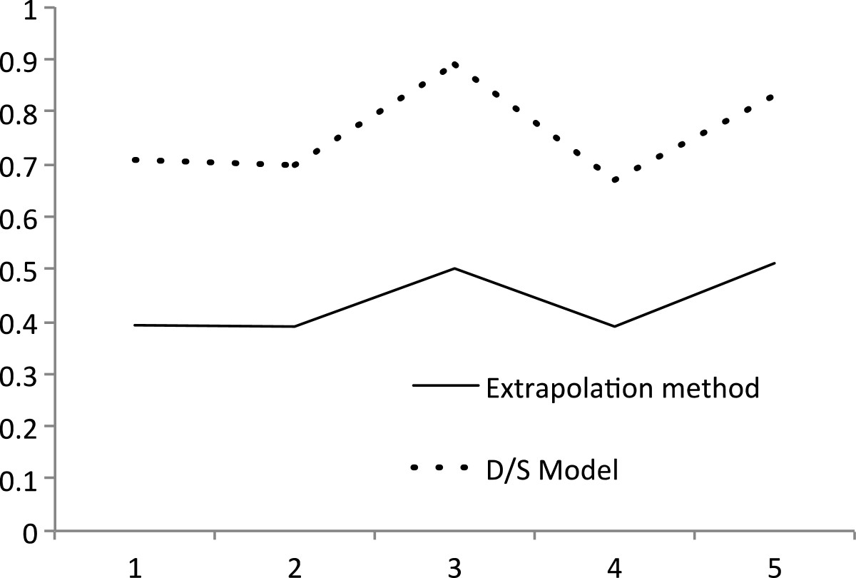 http://static-content.springer.com/image/art%3A10.1186%2F2196-1115-1-3/MediaObjects/40537_2013_Article_6_Fig3_HTML.jpg