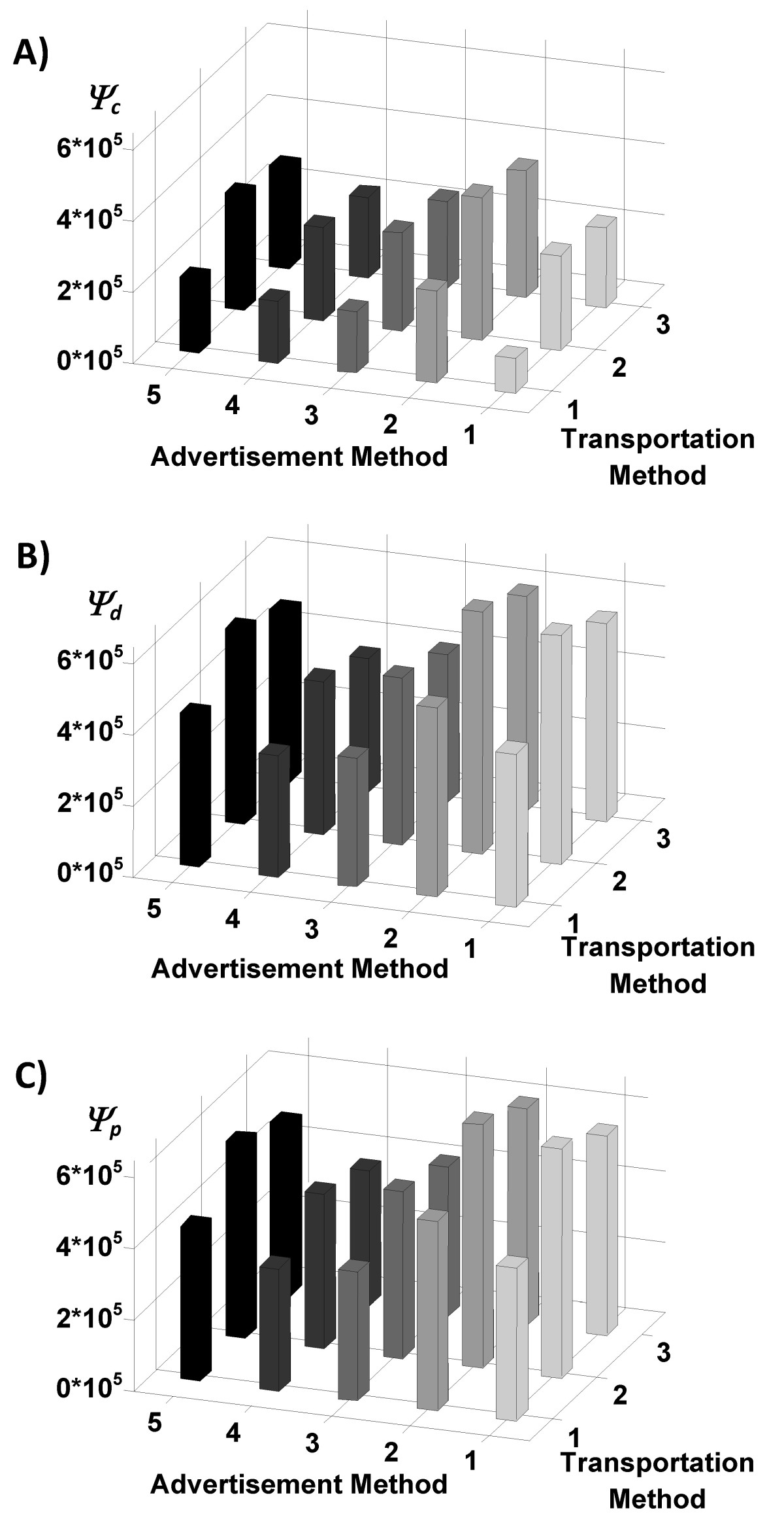 http://static-content.springer.com/image/art%3A10.1186%2F2210-4690-1-1/MediaObjects/13243_2010_Article_1_Fig3_HTML.jpg