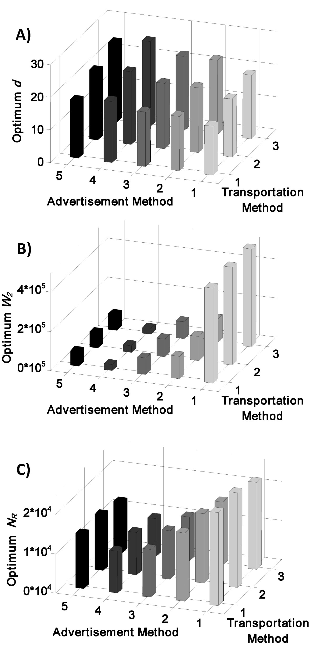 http://static-content.springer.com/image/art%3A10.1186%2F2210-4690-1-1/MediaObjects/13243_2010_Article_1_Fig4_HTML.jpg