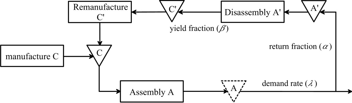 http://static-content.springer.com/image/art%3A10.1186%2F2210-4690-1-3/MediaObjects/13243_2011_Article_3_Fig1_HTML.jpg