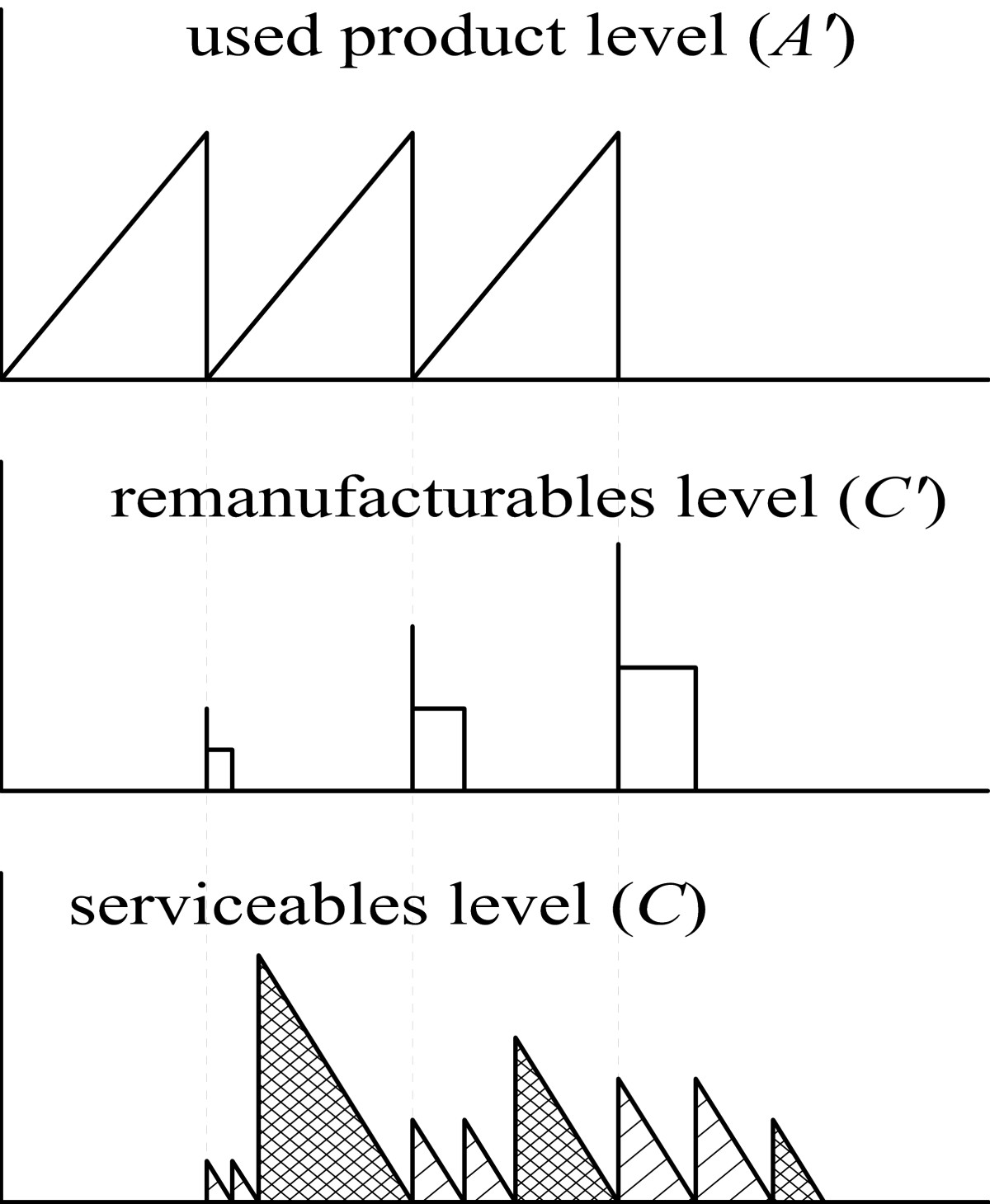 http://static-content.springer.com/image/art%3A10.1186%2F2210-4690-1-3/MediaObjects/13243_2011_Article_3_Fig3_HTML.jpg