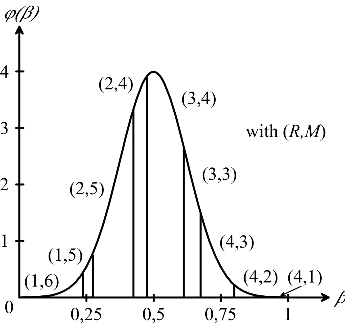 http://static-content.springer.com/image/art%3A10.1186%2F2210-4690-1-3/MediaObjects/13243_2011_Article_3_Fig5_HTML.jpg