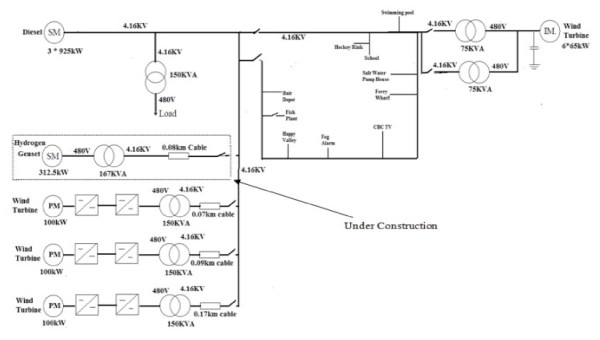 http://static-content.springer.com/image/art%3A10.1186%2F2251-6832-3-9/MediaObjects/40095_2011_8_Fig2_HTML.jpg
