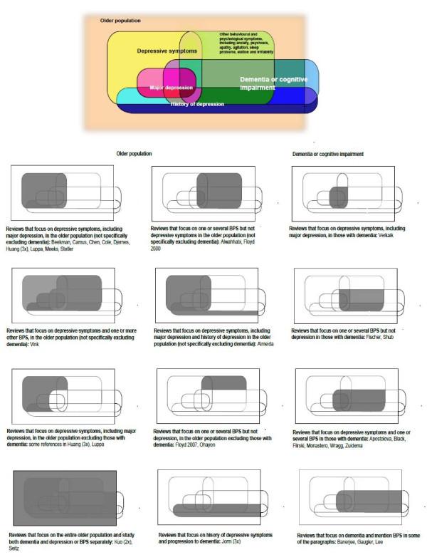 http://static-content.springer.com/image/art%3A10.1186%2Falzrt131/MediaObjects/13195_2012_105_Fig1_HTML.jpg