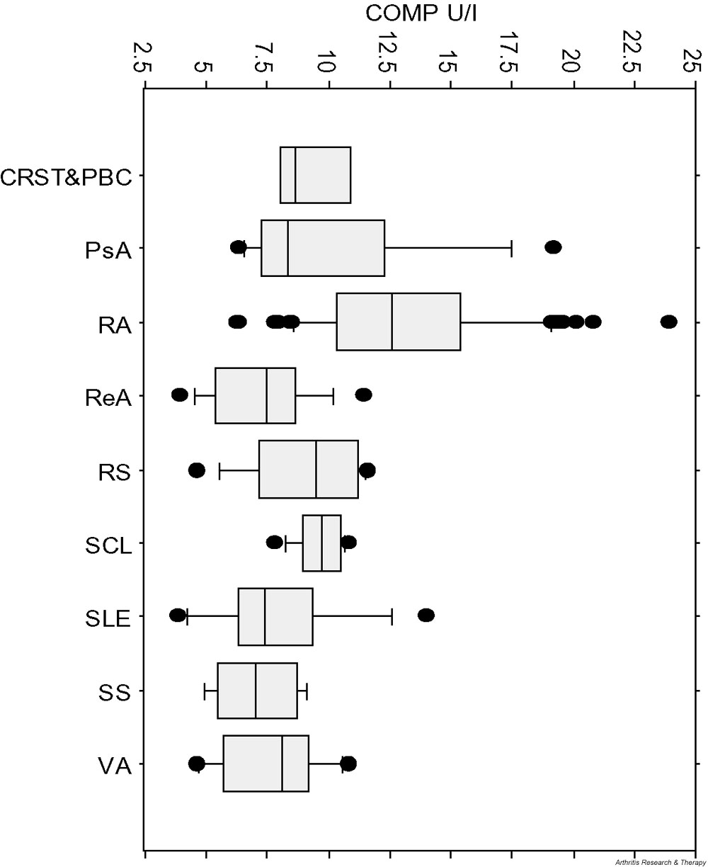 http://static-content.springer.com/image/art%3A10.1186%2Far1161/MediaObjects/13075_2003_Article_1150_Fig1_HTML.jpg