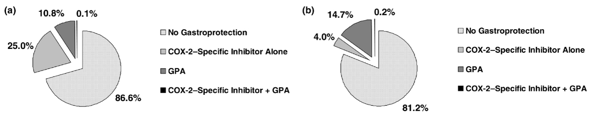 http://static-content.springer.com/image/art%3A10.1186%2Far1795/MediaObjects/13075_2005_Article_1674_Fig1_HTML.jpg