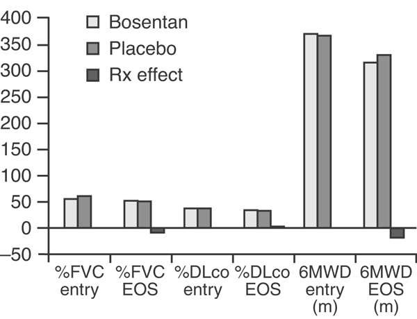http://static-content.springer.com/image/art%3A10.1186%2Far2191/MediaObjects/13075_2007_Article_2042_Fig1_HTML.jpg