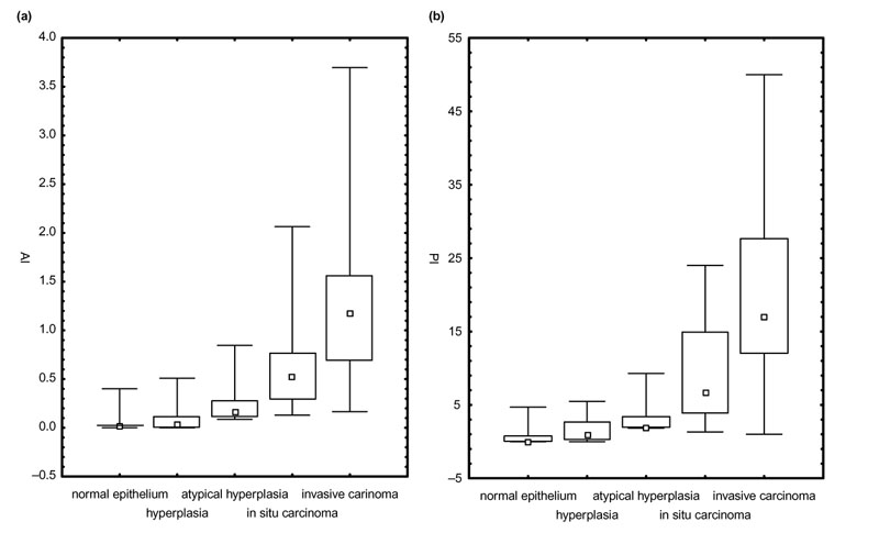 http://static-content.springer.com/image/art%3A10.1186%2Fbcr306/MediaObjects/13058_2000_Article_311_Fig3_HTML.jpg