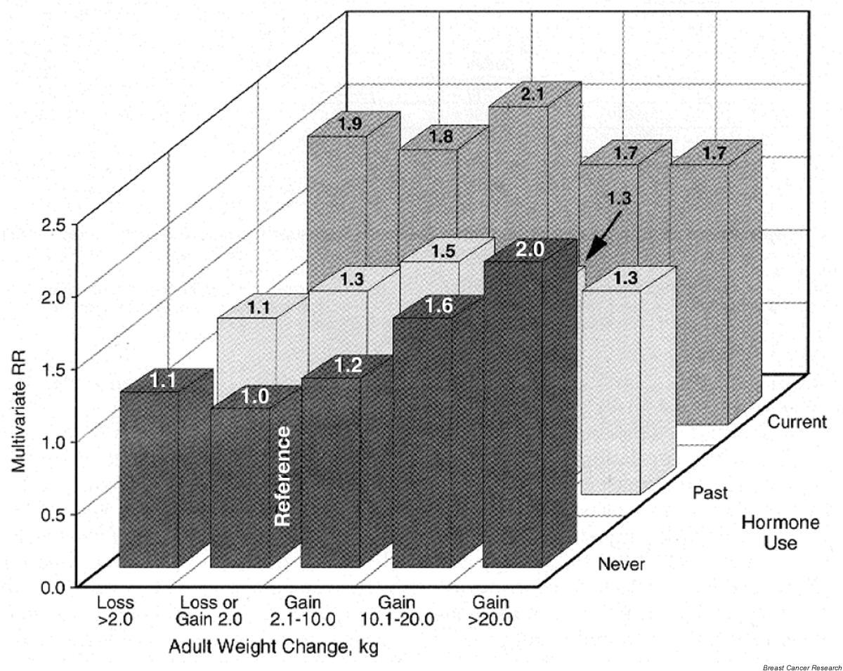 http://static-content.springer.com/image/art%3A10.1186%2Fbcr909/MediaObjects/13058_2004_Article_910_Fig2_HTML.jpg