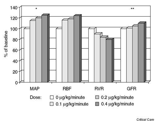 http://static-content.springer.com/image/art%3A10.1186%2Fcc1052/MediaObjects/13054_2001_Article_1093_Fig2_HTML.jpg