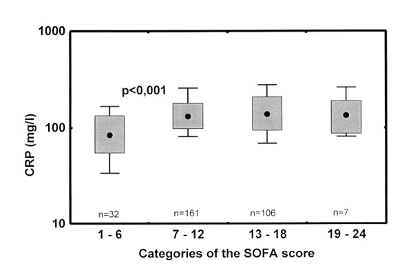 http://static-content.springer.com/image/art%3A10.1186%2Fcc306/MediaObjects/13054_1998_Article_345_Fig2_HTML.jpg